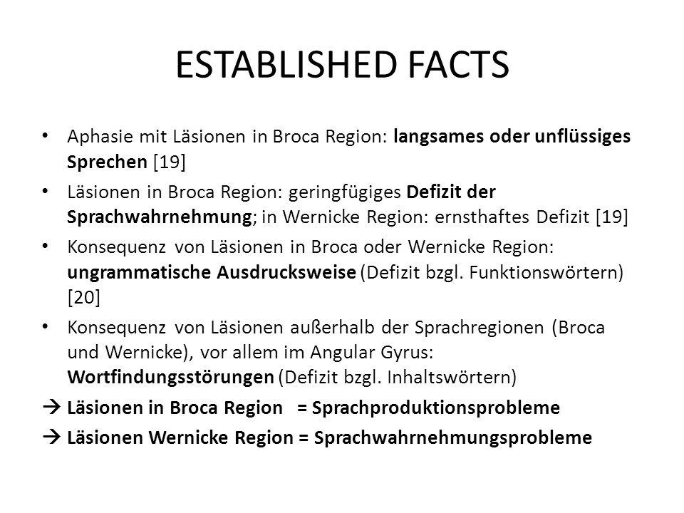 ESTABLISHED FACTS Aphasie mit Läsionen in Broca Region: langsames oder unflüssiges Sprechen [19]